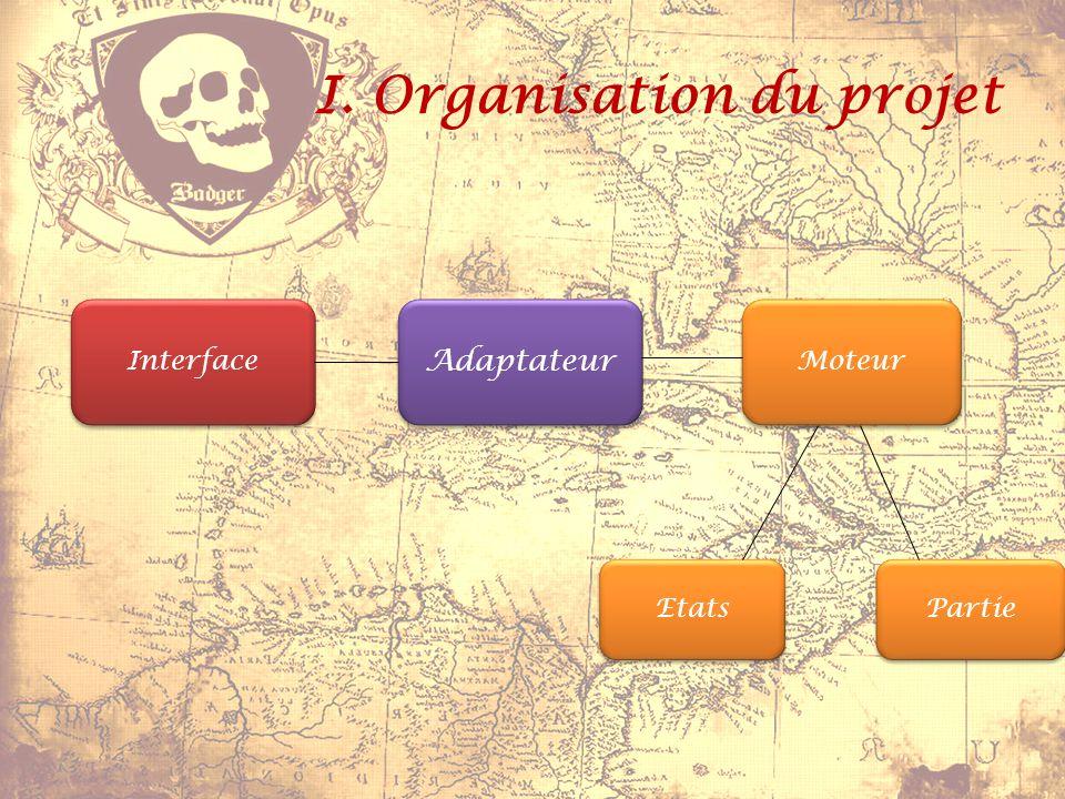 I. Organisation du projet
