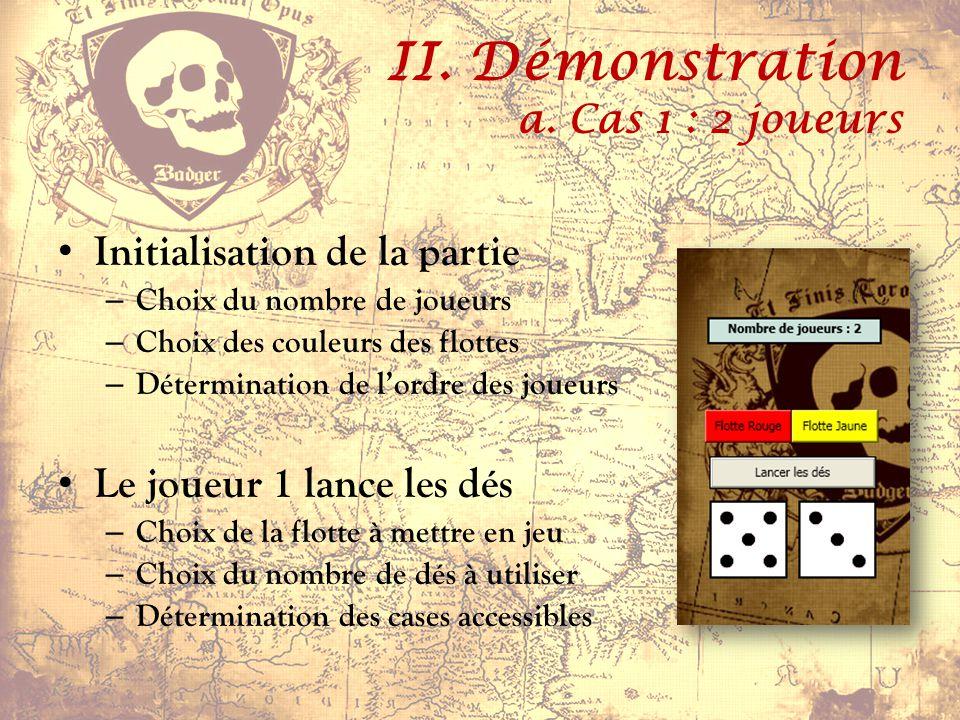 II. Démonstration a. Cas 1 : 2 joueurs