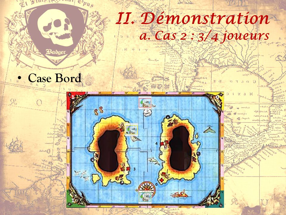 II. Démonstration a. Cas 2 : 3/4 joueurs