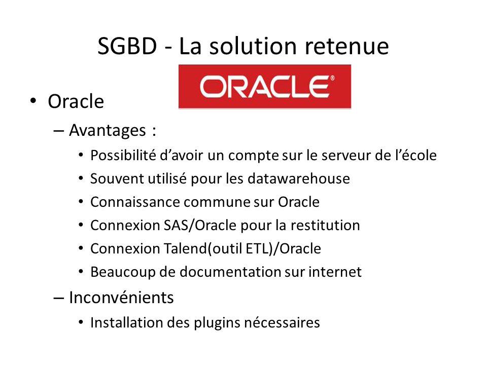 SGBD - La solution retenue
