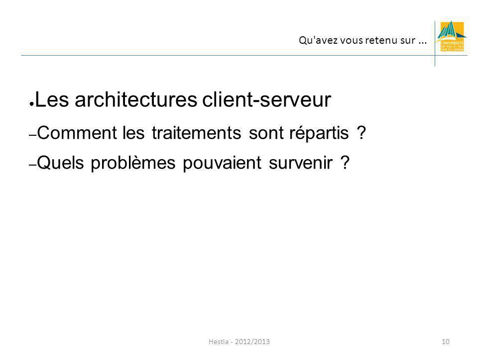 Les architectures client-serveur