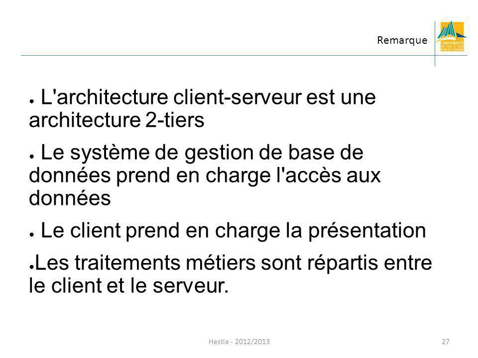L architecture client-serveur est une architecture 2-tiers