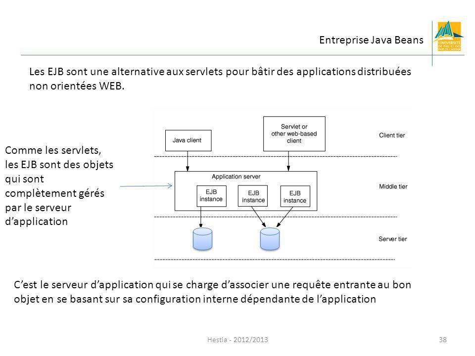 Entreprise Java Beans Les EJB sont une alternative aux servlets pour bâtir des applications distribuées non orientées WEB.