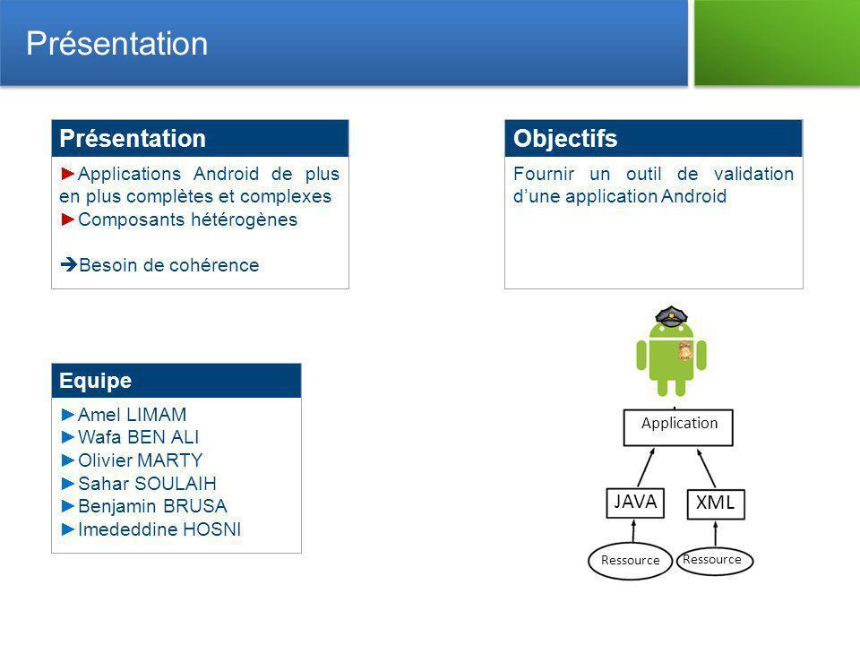 Présentation Présentation Objectifs Equipe JAVA XML