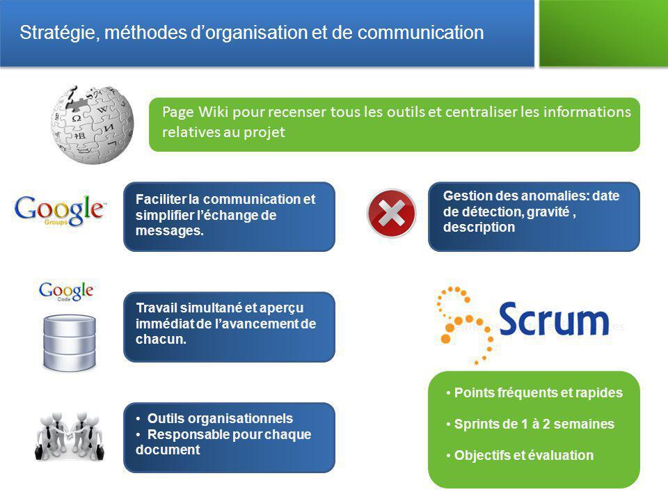 Stratégie, méthodes d'organisation et de communication