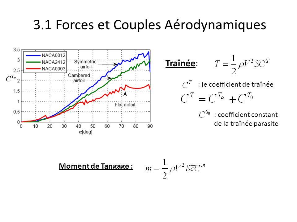 3.1 Forces et Couples Aérodynamiques
