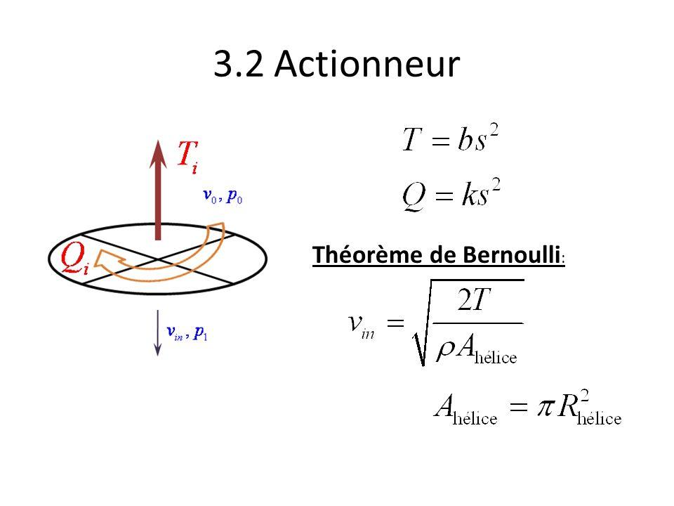 3.2 Actionneur Théorème de Bernoulli:
