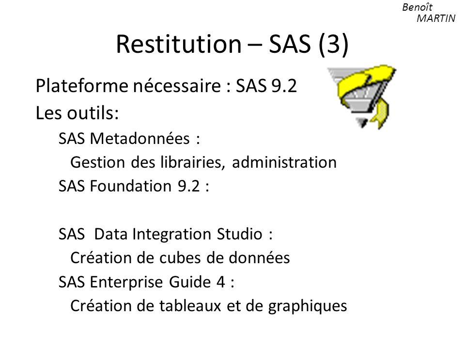 Restitution – SAS (3) Plateforme nécessaire : SAS 9.2 Les outils: