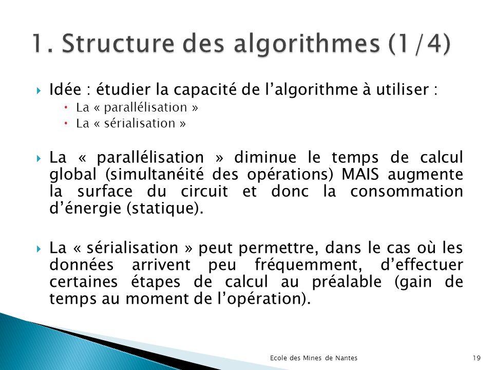 1. Structure des algorithmes (1/4)