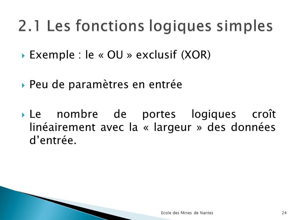 Pr sentation d articles scientifiques ppt t l charger for Les fonctions logiques