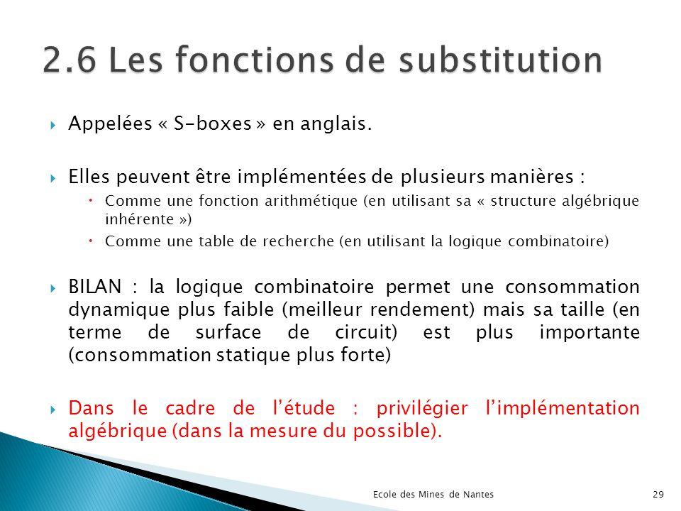 2.6 Les fonctions de substitution