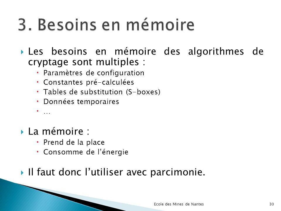 3. Besoins en mémoire Les besoins en mémoire des algorithmes de cryptage sont multiples : Paramètres de configuration.