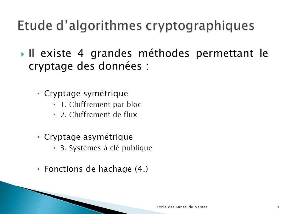 Etude d'algorithmes cryptographiques