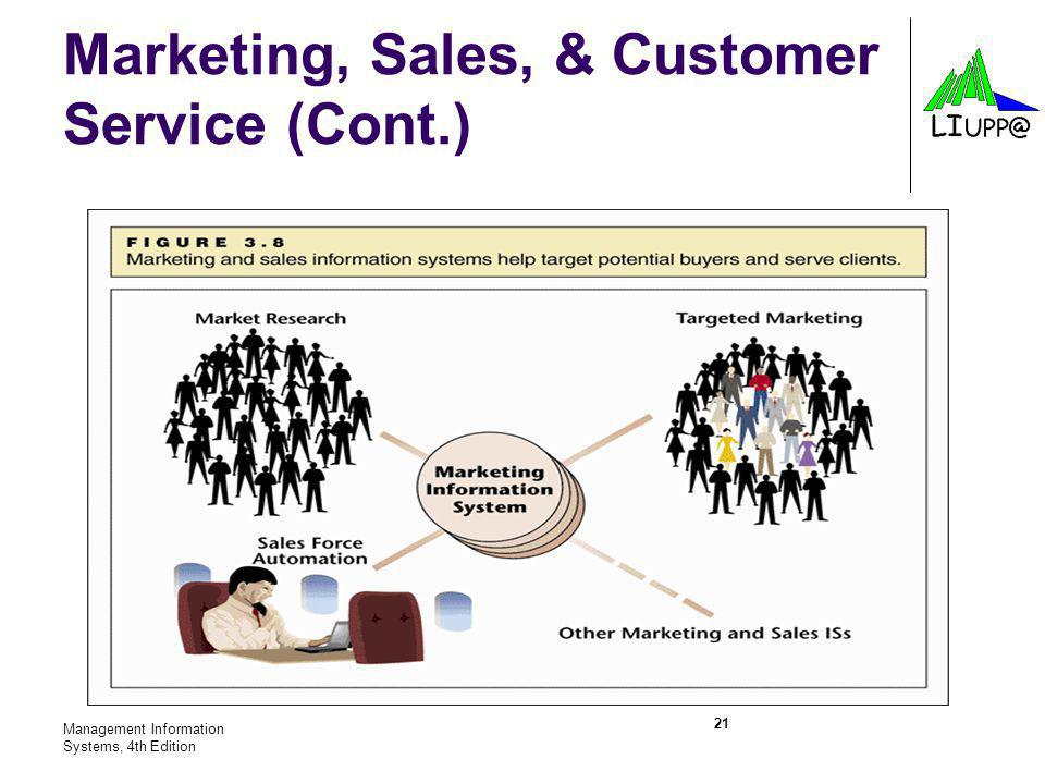 Marketing, Sales, & Customer Service (Cont.)