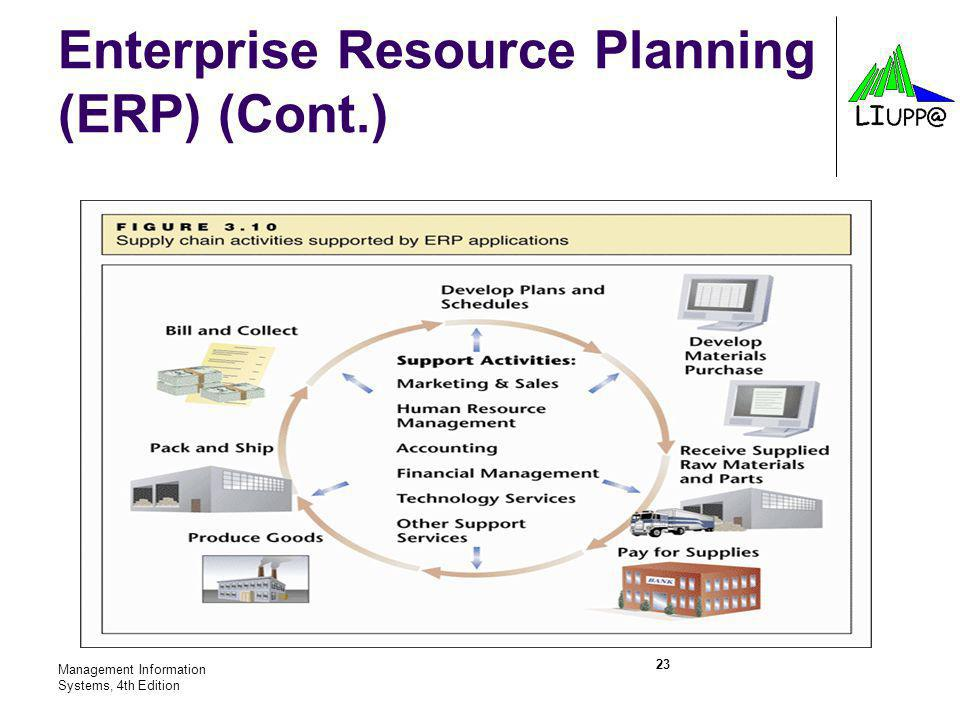 Enterprise Resource Planning (ERP) (Cont.)