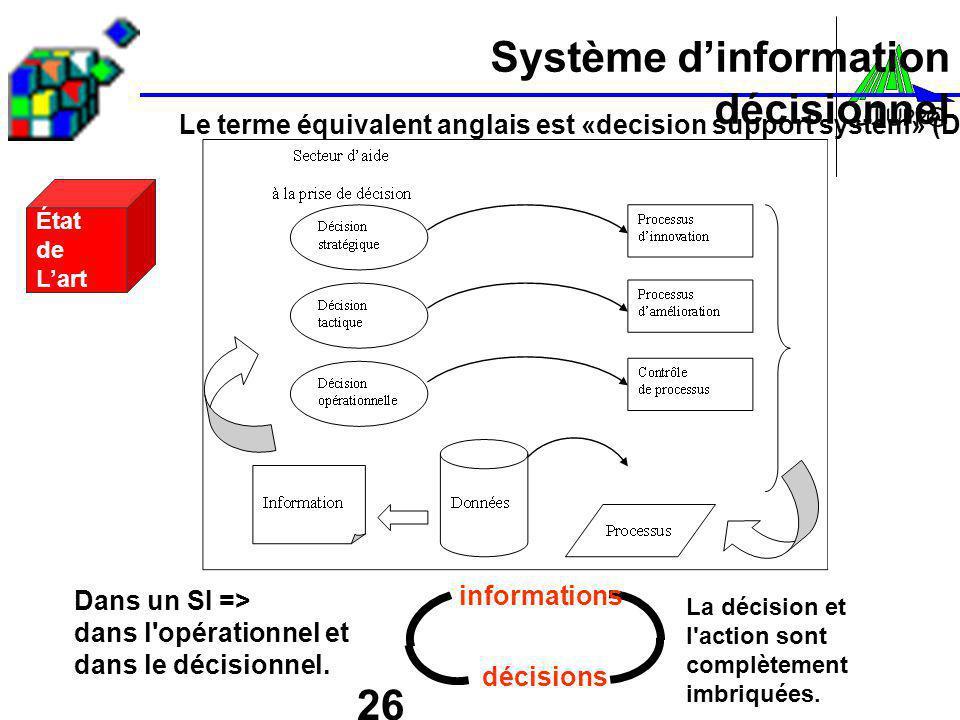 Système d'information décisionnel