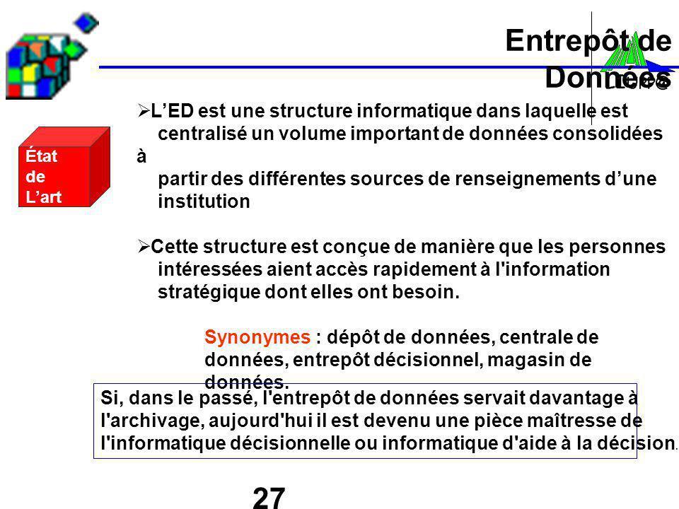 État de. L'art. Entrepôt de Données. L'ED est une structure informatique dans laquelle est.