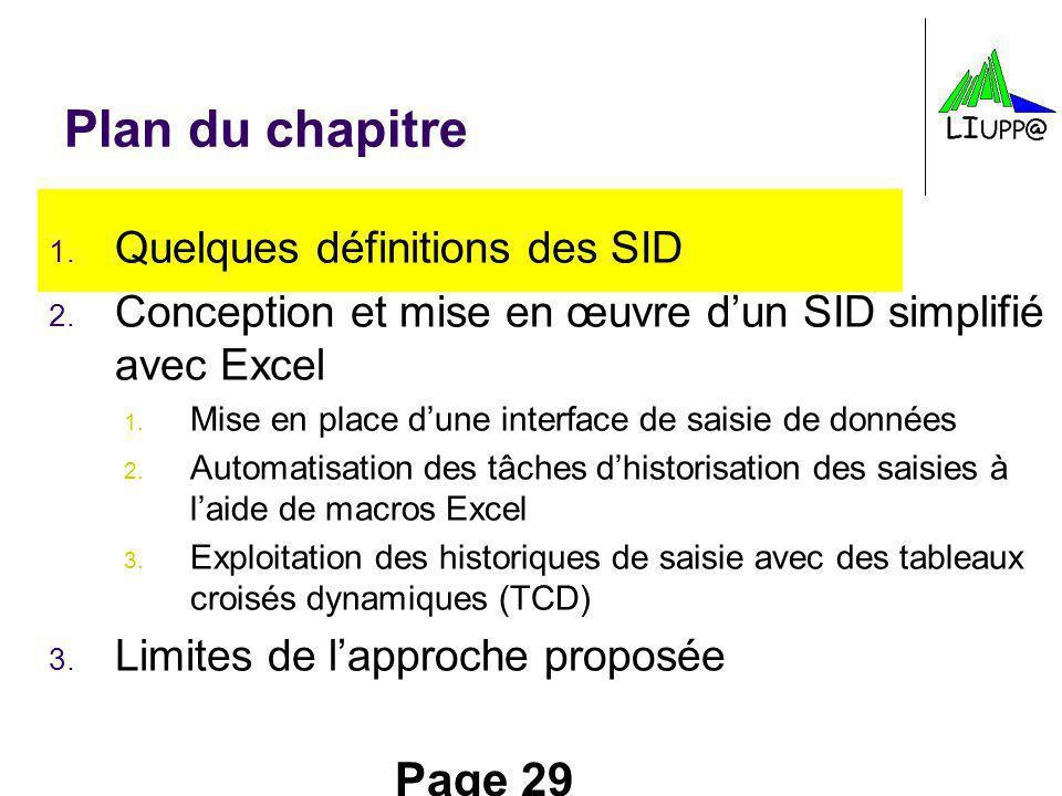 Plan du chapitre Quelques définitions des SID