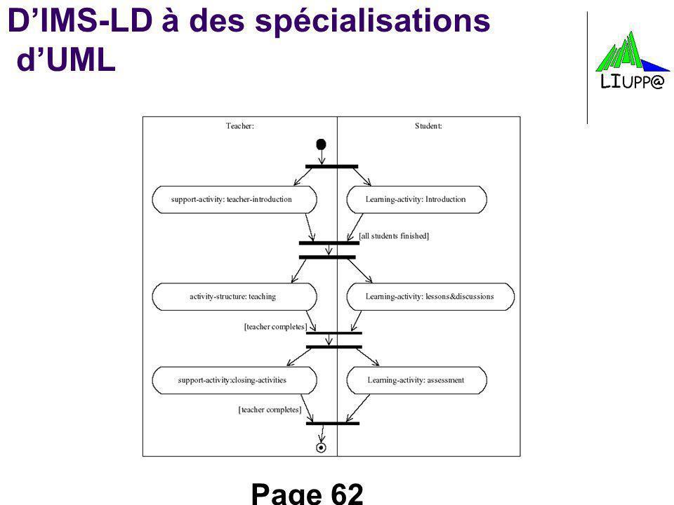 D'IMS-LD à des spécialisations d'UML