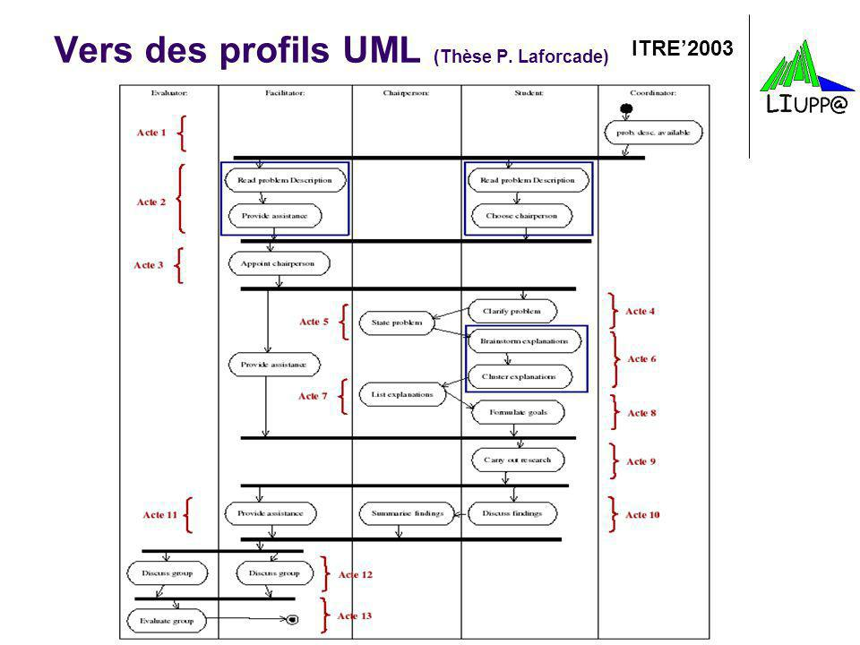 Vers des profils UML (Thèse P. Laforcade)