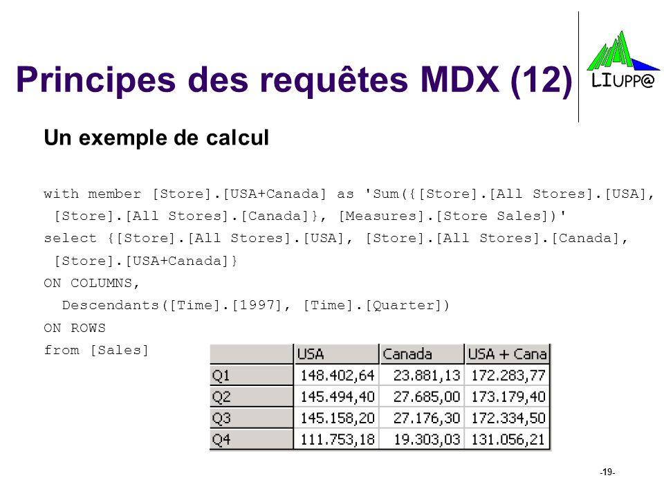Principes des requêtes MDX (12)