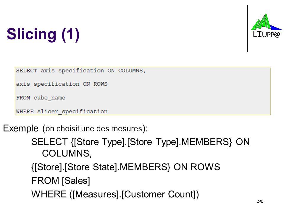 Slicing (1) Exemple (on choisit une des mesures):