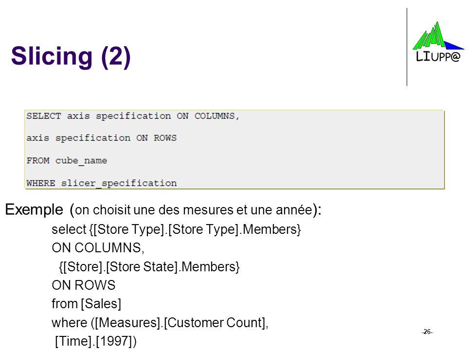 Slicing (2) Exemple (on choisit une des mesures et une année):