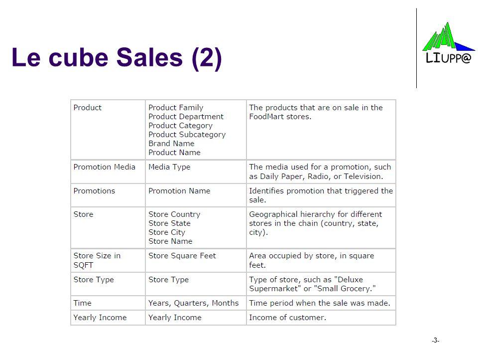 Le cube Sales (2)