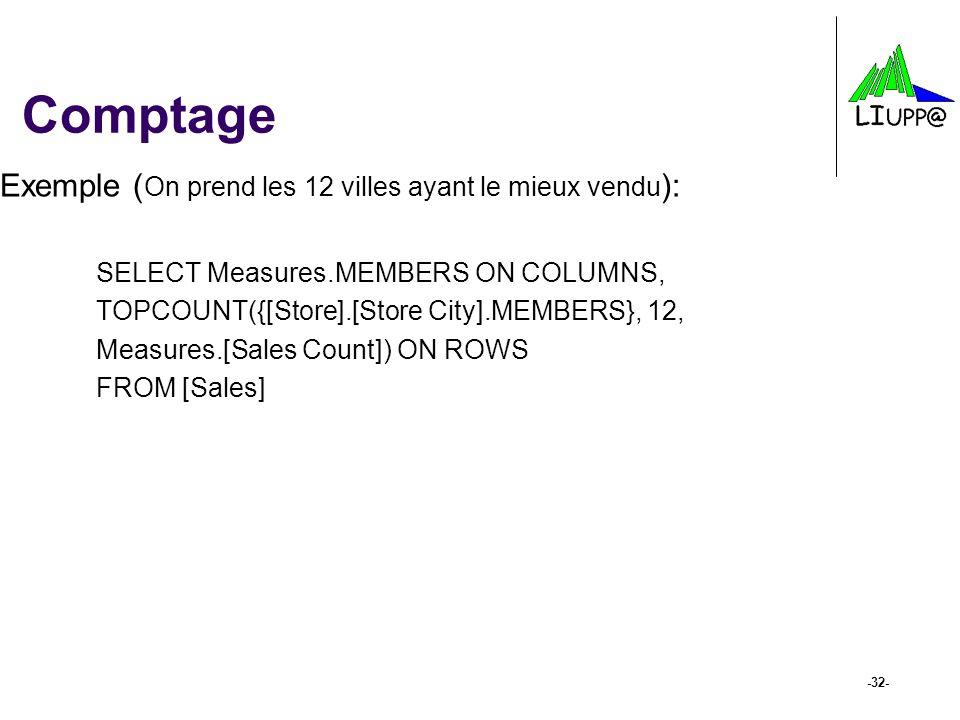Comptage Exemple (On prend les 12 villes ayant le mieux vendu):