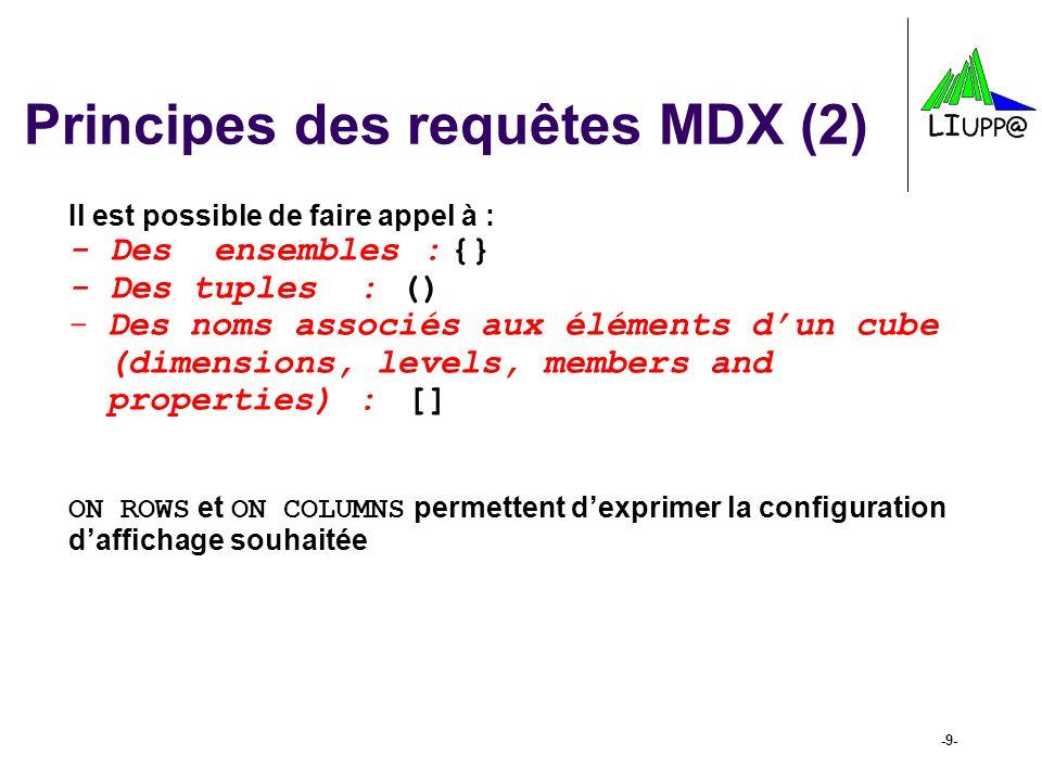 Principes des requêtes MDX (2)