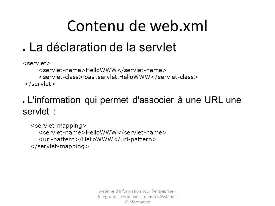 Contenu de web.xml La déclaration de la servlet
