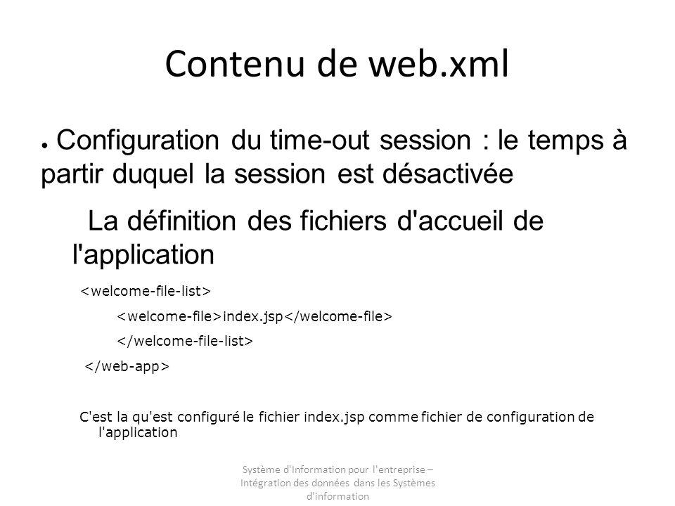 Contenu de web.xml Configuration du time-out session : le temps à partir duquel la session est désactivée.