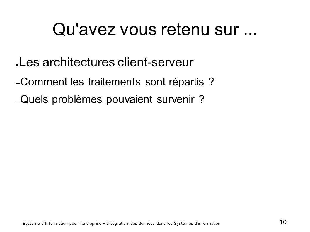 Qu avez vous retenu sur ... Les architectures client-serveur