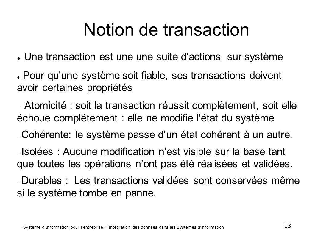Notion de transaction Une transaction est une une suite d actions sur système.