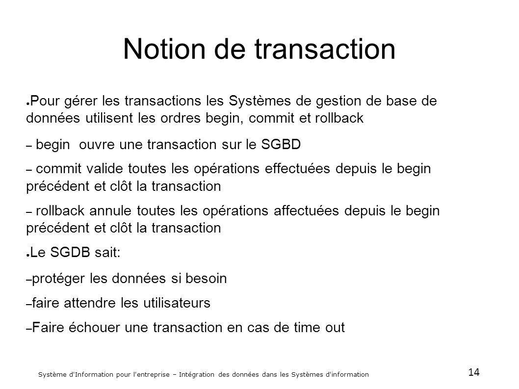Notion de transaction Pour gérer les transactions les Systèmes de gestion de base de données utilisent les ordres begin, commit et rollback.