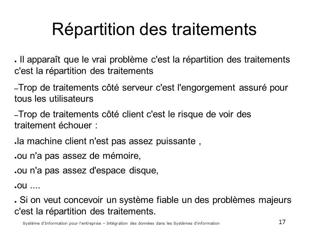 Répartition des traitements