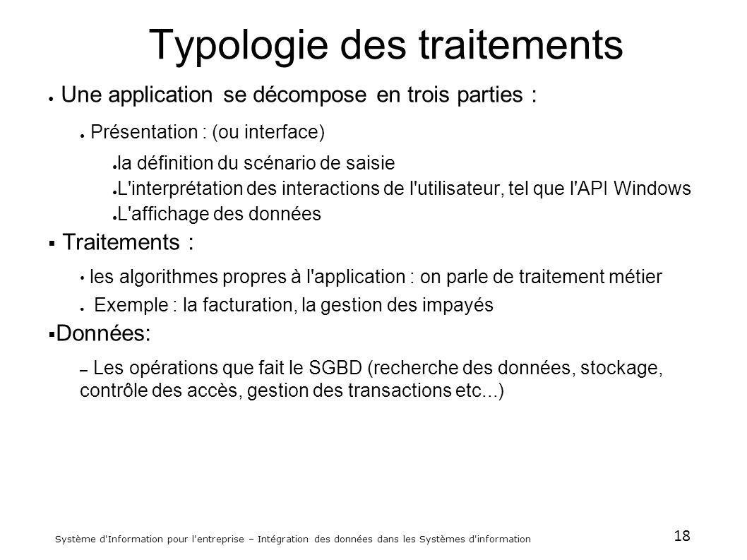 Typologie des traitements