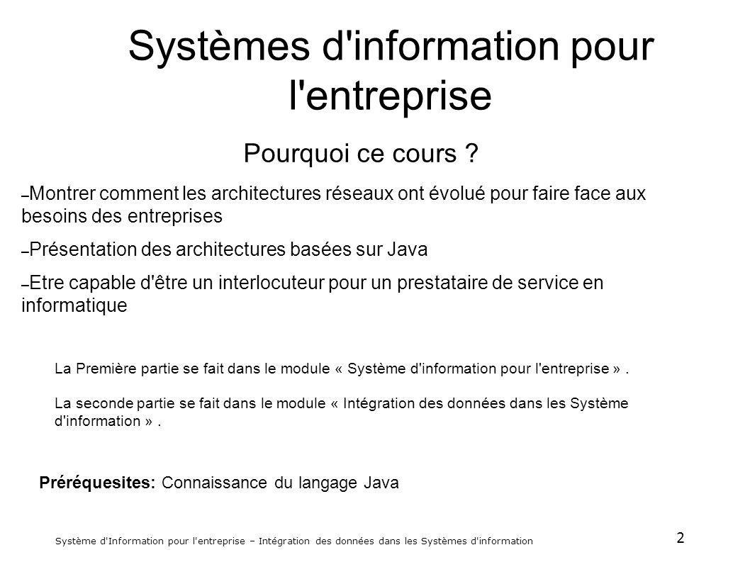 Systèmes d information pour l entreprise