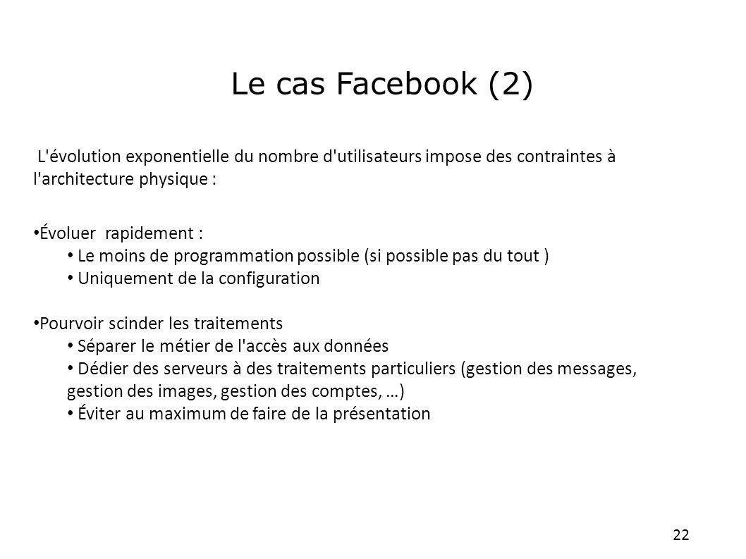 Le cas Facebook (2) L évolution exponentielle du nombre d utilisateurs impose des contraintes à l architecture physique :