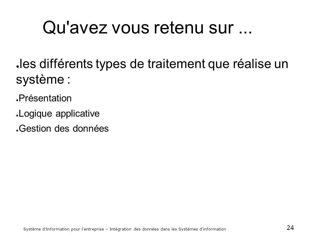 Qu avez vous retenu sur ... les différents types de traitement que réalise un système : Présentation.