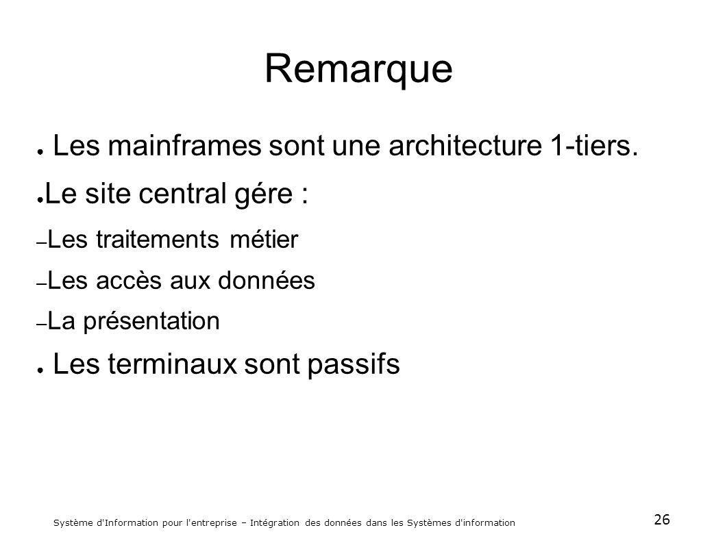 Remarque Les mainframes sont une architecture 1-tiers.