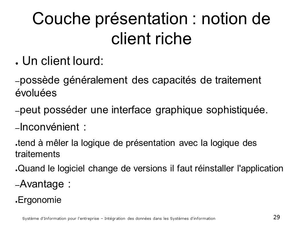 Couche présentation : notion de client riche