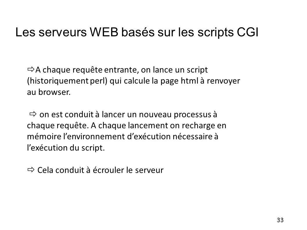 Les serveurs WEB basés sur les scripts CGI