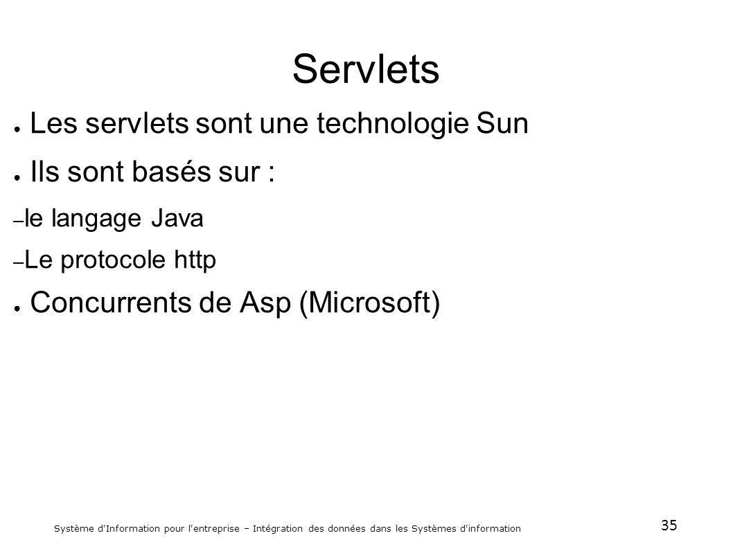Servlets Les servlets sont une technologie Sun Ils sont basés sur :