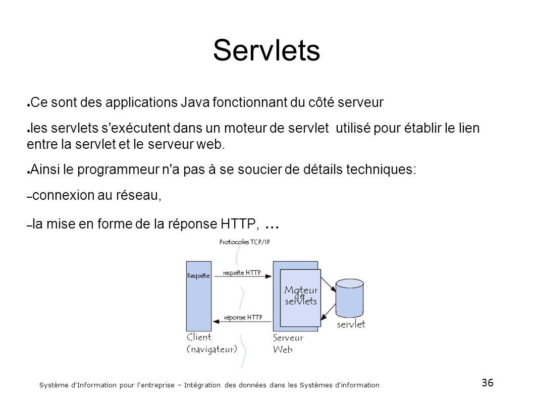 Servlets Ce sont des applications Java fonctionnant du côté serveur