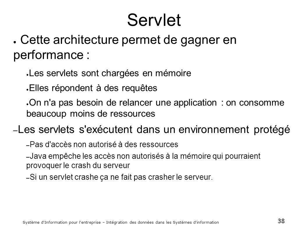 Servlet Cette architecture permet de gagner en performance :