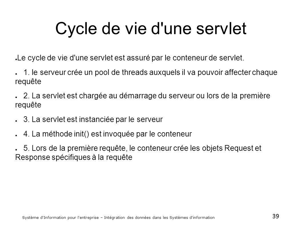 Cycle de vie d une servlet
