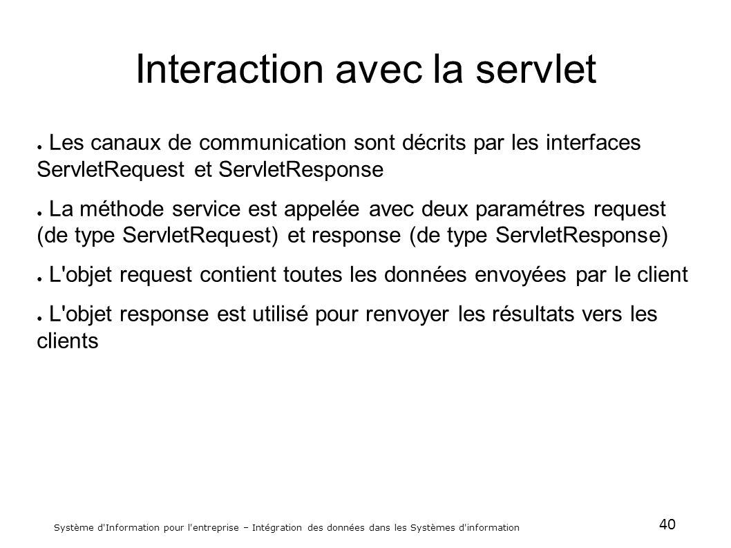 Interaction avec la servlet