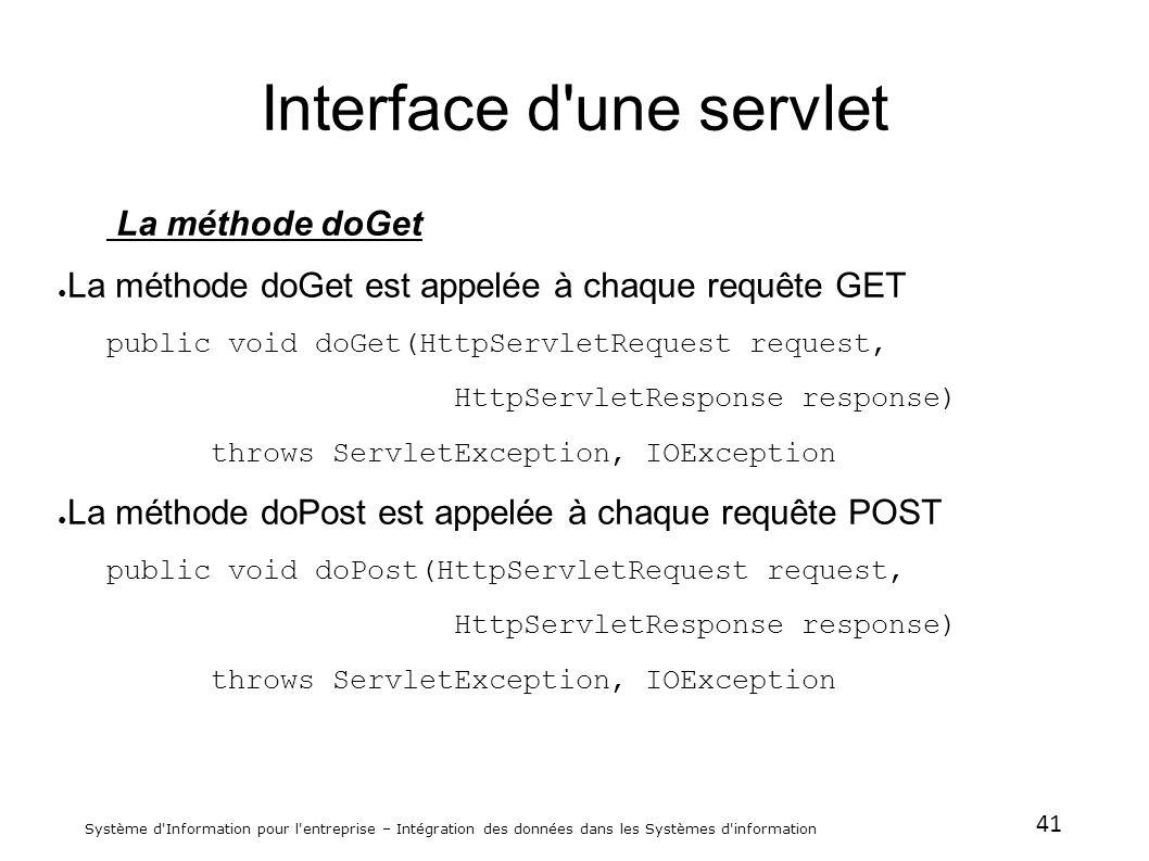 Interface d une servlet