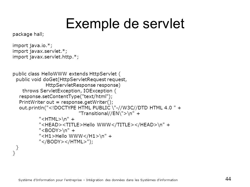 Exemple de servlet package hall; import java.io.*;
